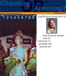 Schermfoto van de charming or alarming bij de verkiezingen van 2002